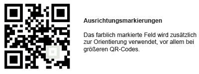 qr-code Orientierung