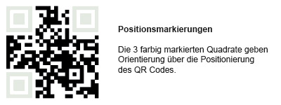 qr-code Positionierung